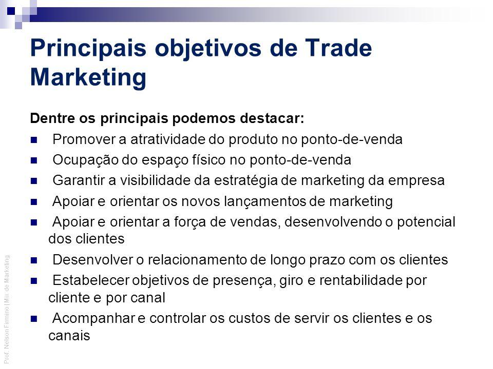 Prof. Nelson Firmino | Mix de Marketing Principais objetivos de Trade Marketing Dentre os principais podemos destacar: Promover a atratividade do prod