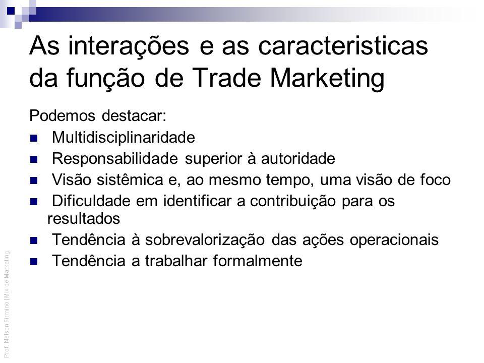 Prof. Nelson Firmino | Mix de Marketing As interações e as caracteristicas da função de Trade Marketing Podemos destacar: Multidisciplinaridade Respon