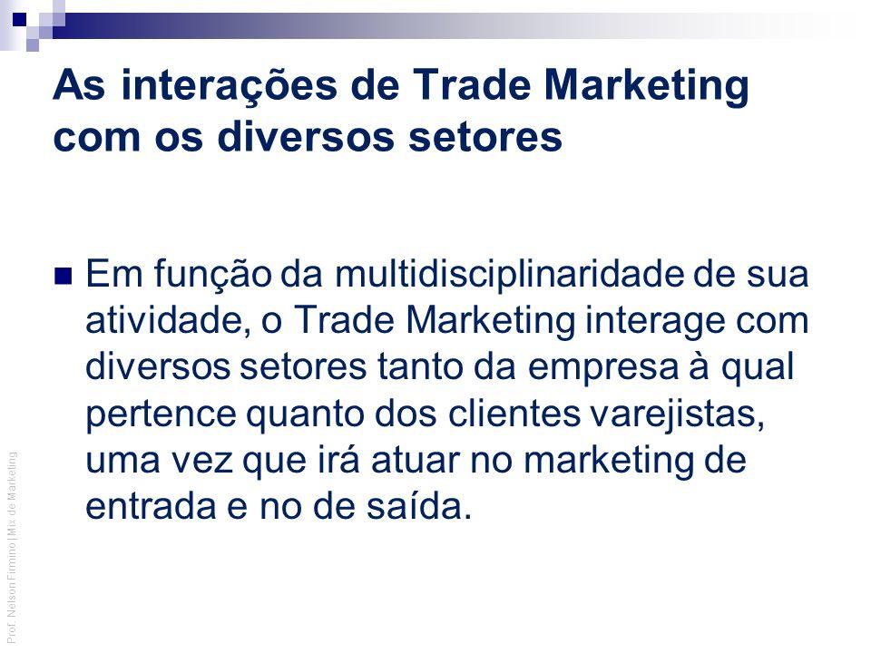 Prof. Nelson Firmino | Mix de Marketing As interações de Trade Marketing com os diversos setores Em função da multidisciplinaridade de sua atividade,