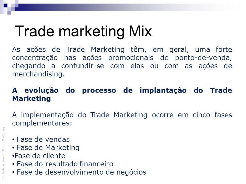 Prof. Nelson Firmino | Mix de Marketing As ações de Trade Marketing têm, em geral, uma forte concentração nas ações promocionais de ponto-de-venda, ch