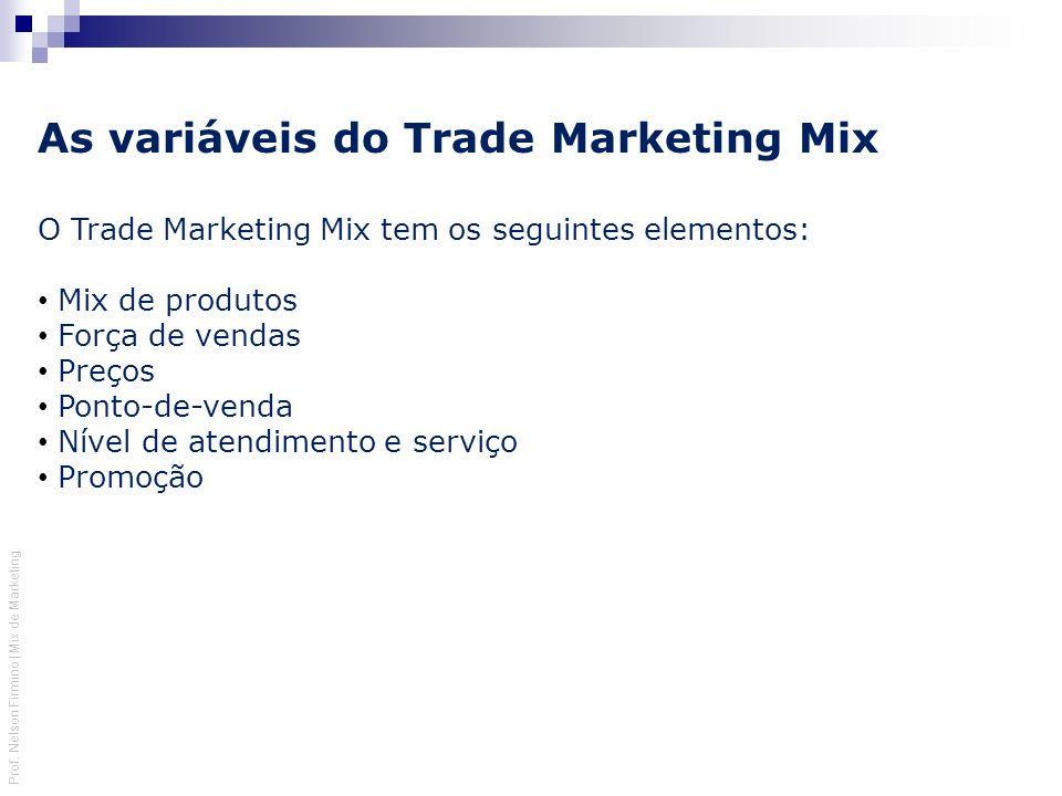 Prof. Nelson Firmino | Mix de Marketing As variáveis do Trade Marketing Mix O Trade Marketing Mix tem os seguintes elementos: Mix de produtos Força de