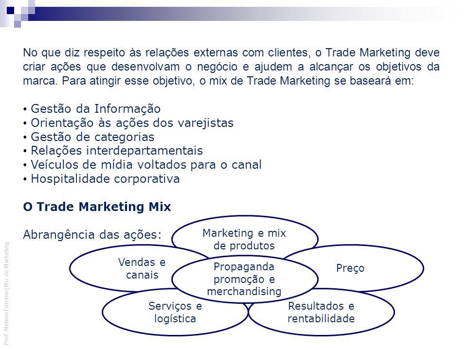 Prof. Nelson Firmino | Mix de Marketing No que diz respeito às relações externas com clientes, o Trade Marketing deve criar ações que desenvolvam o ne