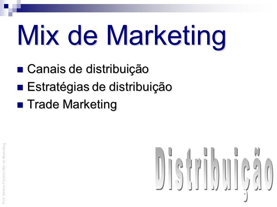 Prof. Nelson Firmino | Mix de Marketing Mix de Marketing Canais de distribuição Canais de distribuição Estratégias de distribuição Estratégias de dist