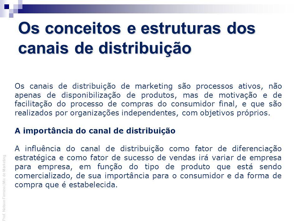 Prof. Nelson Firmino | Mix de Marketing Os canais de distribuição de marketing são processos ativos, não apenas de disponibilização de produtos, mas d
