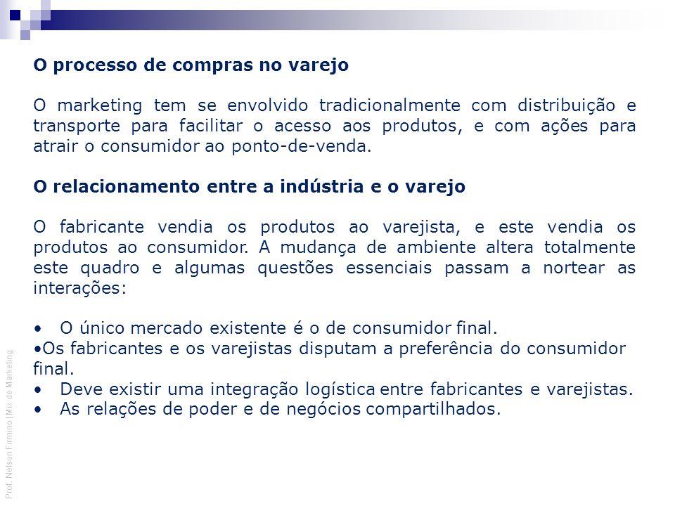 Prof. Nelson Firmino | Mix de Marketing O processo de compras no varejo O marketing tem se envolvido tradicionalmente com distribuição e transporte pa
