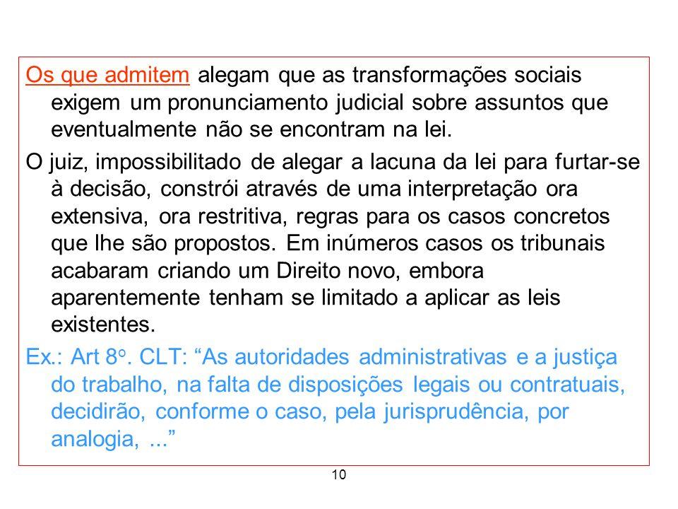 Os que admitem alegam que as transformações sociais exigem um pronunciamento judicial sobre assuntos que eventualmente não se encontram na lei. O juiz