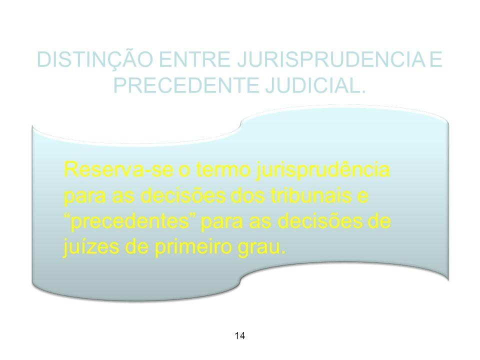 DISTINÇÃO ENTRE JURISPRUDENCIA E PRECEDENTE JUDICIAL. AULA 1 14 Reserva-se o termo jurisprudência para as decisões dos tribunais e precedentes para as