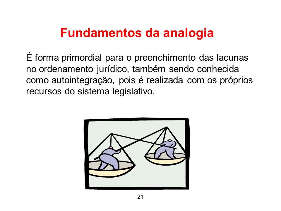 21 Fundamentos da analogia É forma primordial para o preenchimento das lacunas no ordenamento jurídico, também sendo conhecida como autointegração, po