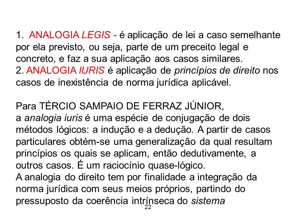 22 Espécies de analogia 1. ANALOGIA LEGIS - é aplicação de lei a caso semelhante por ela previsto, ou seja, parte de um preceito legal e concreto, e f