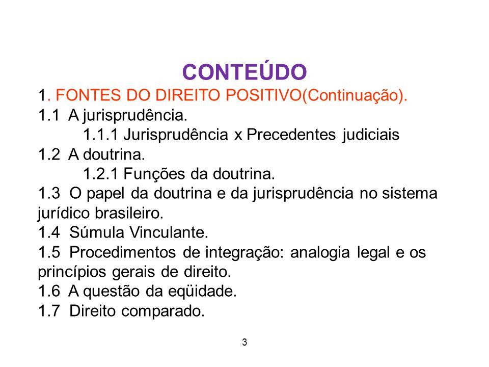 CONTEÚDO 1. FONTES DO DIREITO POSITIVO(Continuação). 1.1 A jurisprudência. 1.1.1 Jurisprudência x Precedentes judiciais 1.2 A doutrina. 1.2.1 Funções