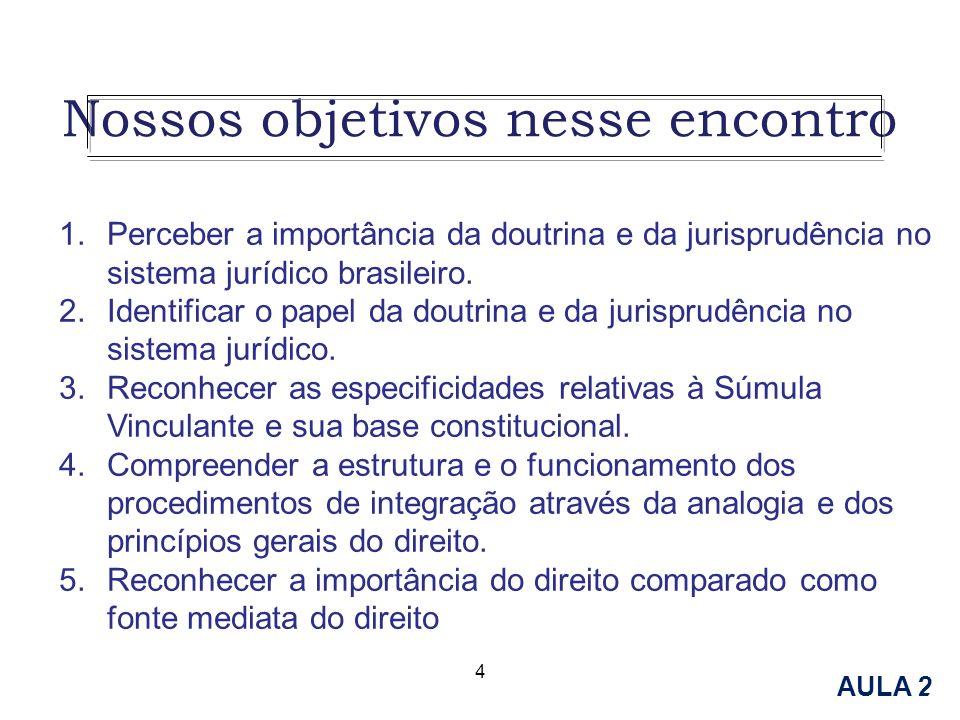 Nossos objetivos nesse encontro AULA 1 AULA 2 1.Perceber a importância da doutrina e da jurisprudência no sistema jurídico brasileiro. 2.Identificar o