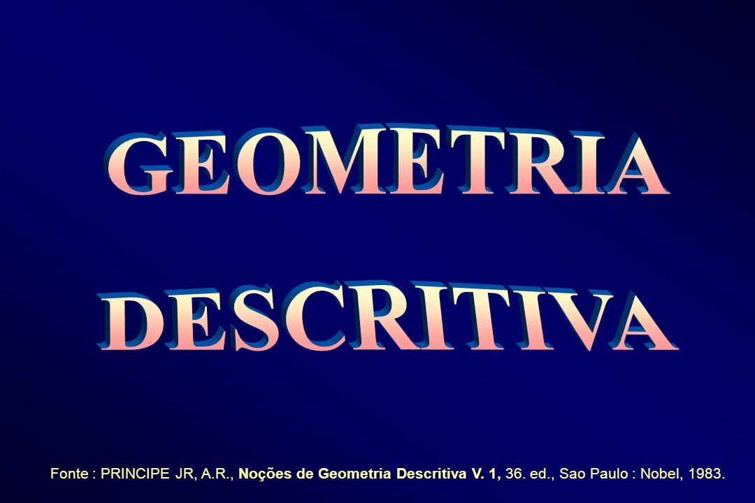 S IMETRIA DE P ONTOS 1) PONTOS SIMÉTRICOS EM RELAÇÃO AOS PLANOS DE PROJEÇÃO ( ) D C D (C) C (D) LT D C C D Diz-se que um ponto (D) é simétrico a um ponto (C) em relação ao plano vertical de projeção ( ), quando possui: - a mesma abscissa, - a mesma cota em grandeza e sentido; - o afastamento da mesma grandeza porém de sentido contrário.