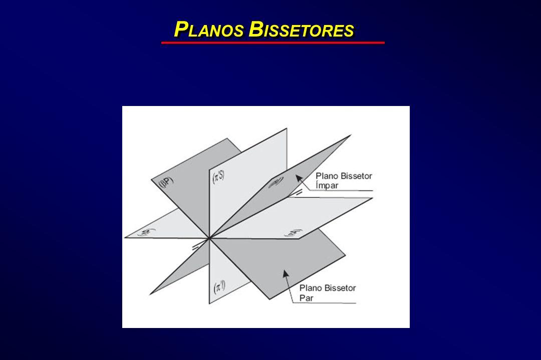 S IMETRIA DE P ONTOS 2) PONTOS SIMÉTRICOS EM RELAÇÃO AOS PLANOS BISSETORES Quando dois pontos são simétricos em relação ao plano bissetor par, possuem a mesma abscissa e a cota de um ponto é igual ao afastamento do outro com sinal contrário.