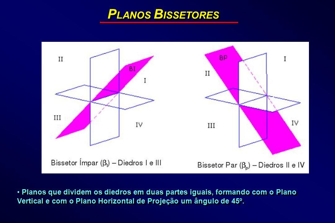 P ONTOS P ERTENCENTES AOS P LANOS B ISSETORES Os pontos situados nos planos bissetores têm a característica principal de serem equidistantes dos planos de projeção, o que pode ser explicado pelo ângulo de 45° formado entre o bissetor e os planos de projeção.