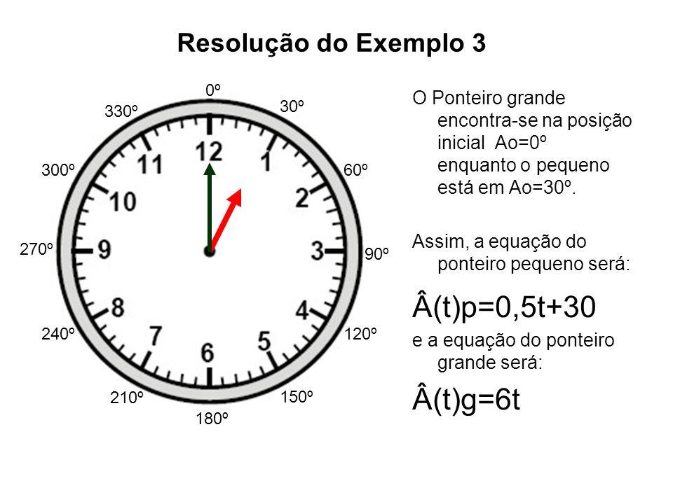 Resolução do Exemplo 3 O Ponteiro grande encontra-se na posição inicial Ao=0º enquanto o pequeno está em Ao=30º. Assim, a equação do ponteiro pequeno