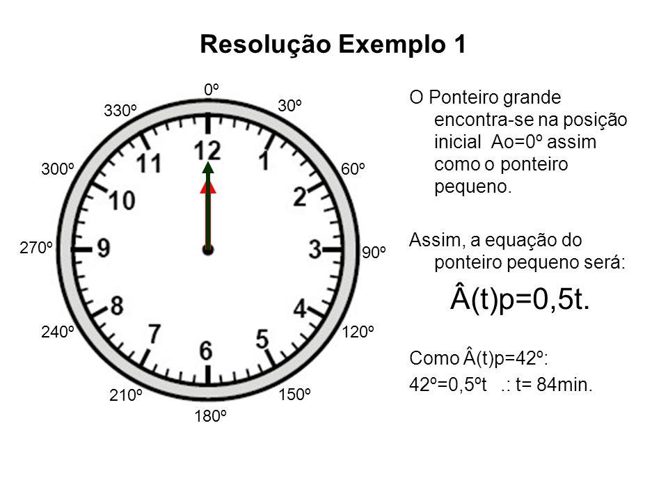 Resolução Exemplo 1 O Ponteiro grande encontra-se na posição inicial Ao=0º assim como o ponteiro pequeno. Assim, a equação do ponteiro pequeno será: Â
