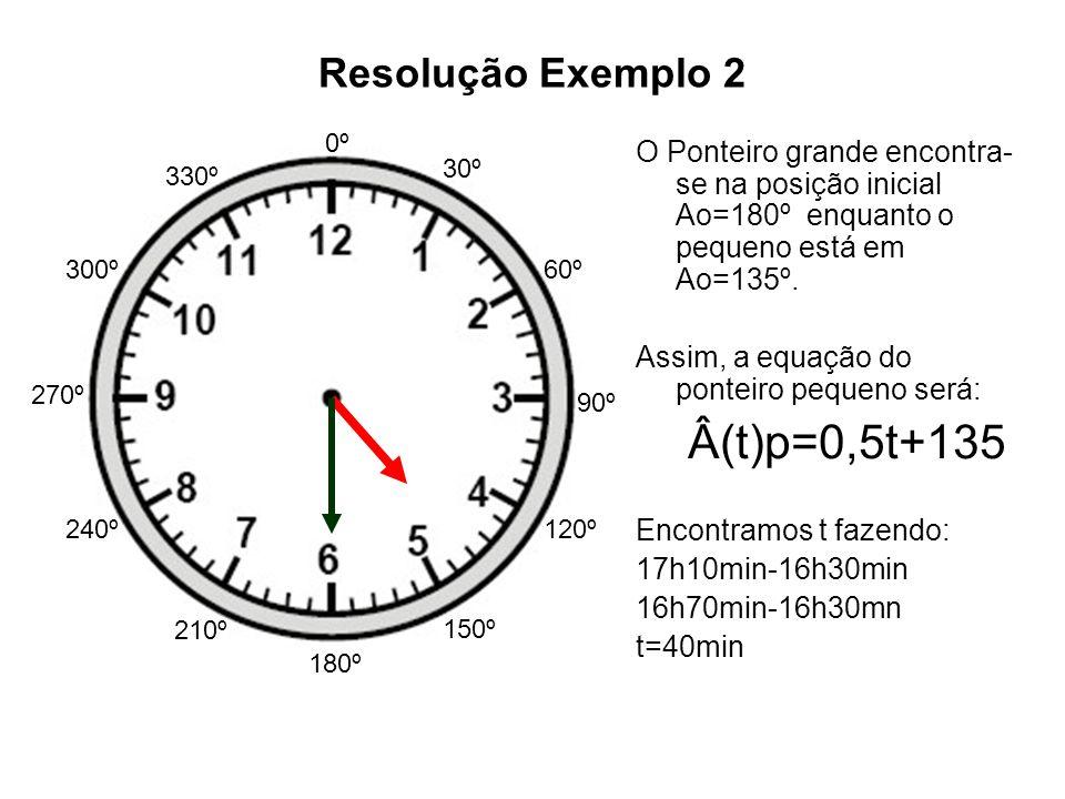 Resolução Exemplo 2 O Ponteiro grande encontra- se na posição inicial Ao=180º enquanto o pequeno está em Ao=135º. Assim, a equação do ponteiro pequeno