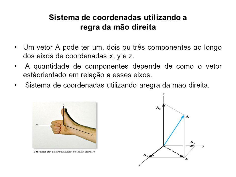 Sistema de coordenadas utilizando a regra da mão direita Um vetor A pode ter um, dois ou três componentes ao longo dos eixos de coordenadas x, y e z.