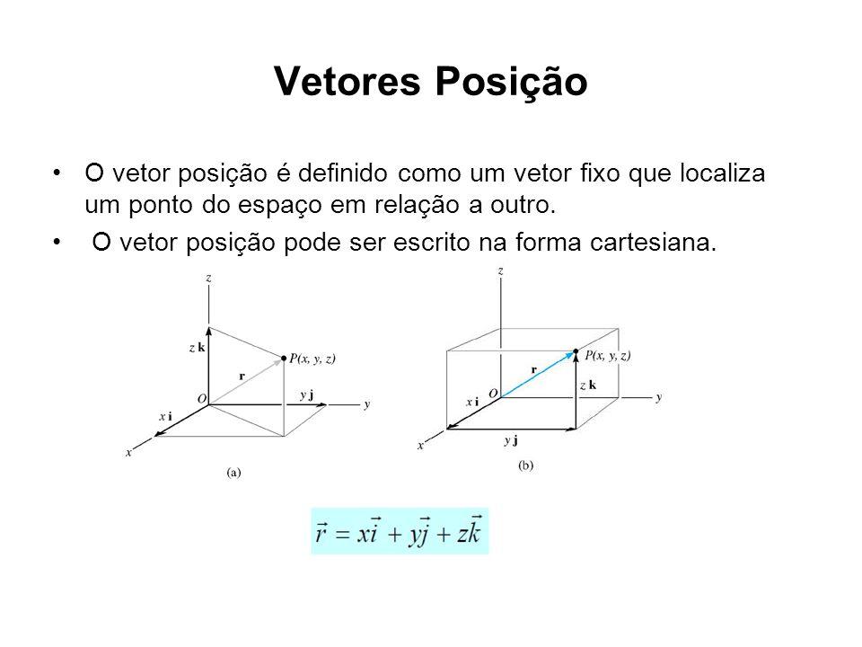 Vetores Posição O vetor posição é definido como um vetor fixo que localiza um ponto do espaço em relação a outro. O vetor posição pode ser escrito na
