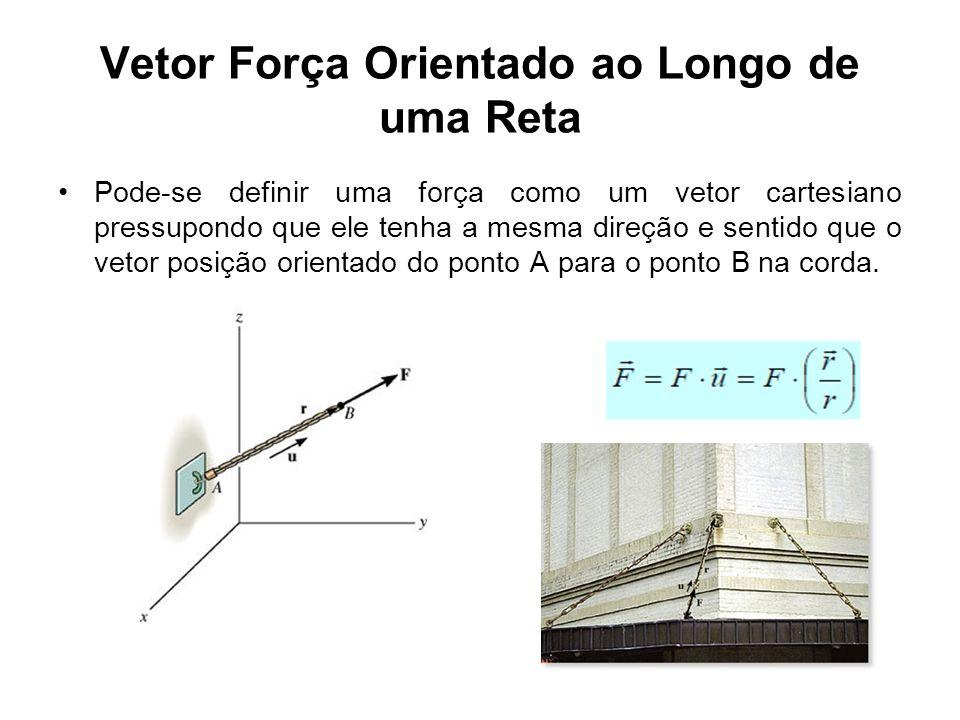 Vetor Força Orientado ao Longo de uma Reta Pode-se definir uma força como um vetor cartesiano pressupondo que ele tenha a mesma direção e sentido que
