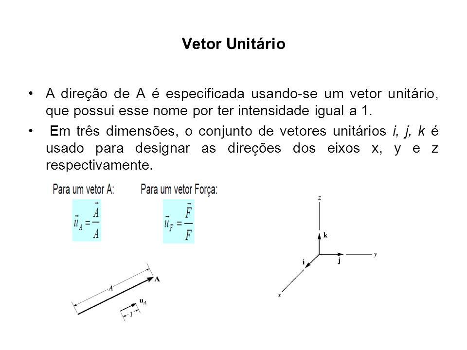 Vetor Unitário A direção de A é especificada usando-se um vetor unitário, que possui esse nome por ter intensidade igual a 1. Em três dimensões, o con