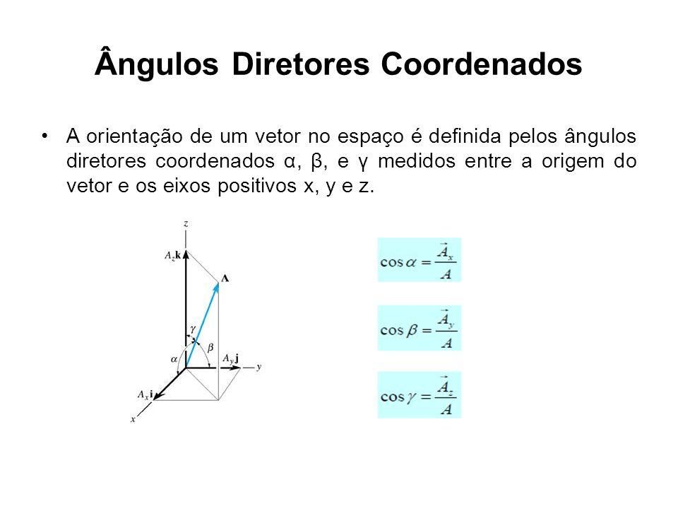 Ângulos Diretores Coordenados A orientação de um vetor no espaço é definida pelos ângulos diretores coordenados α, β, e γ medidos entre a origem do ve
