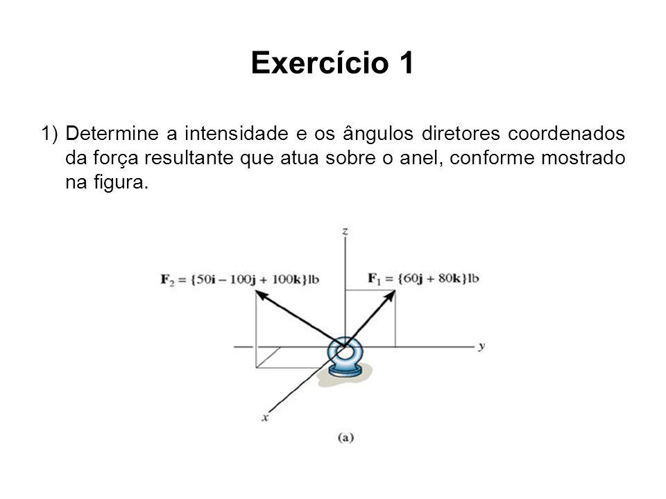 Exercício 1 1) Determine a intensidade e os ângulos diretores coordenados da força resultante que atua sobre o anel, conforme mostrado na figura.