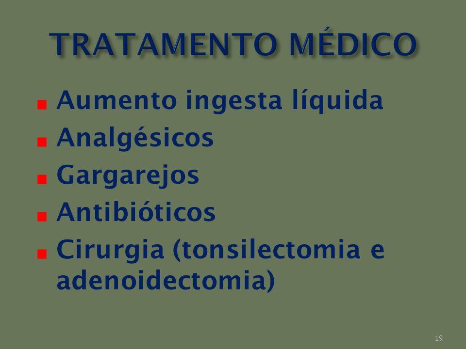 Aumento ingesta líquida Analgésicos Gargarejos Antibióticos Cirurgia (tonsilectomia e adenoidectomia) 19