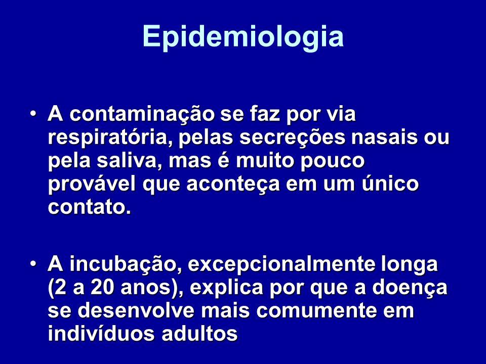 Epidemiologia A contaminação se faz por via respiratória, pelas secreções nasais ou pela saliva, mas é muito pouco provável que aconteça em um único c