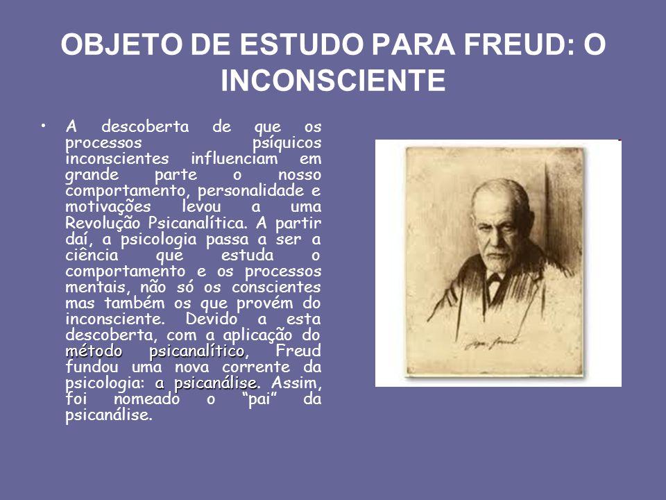 OBJETO DE ESTUDO PARA FREUD: O INCONSCIENTE método psicanalítico a psicanáliseA descoberta de que os processos psíquicos inconscientes influenciam em