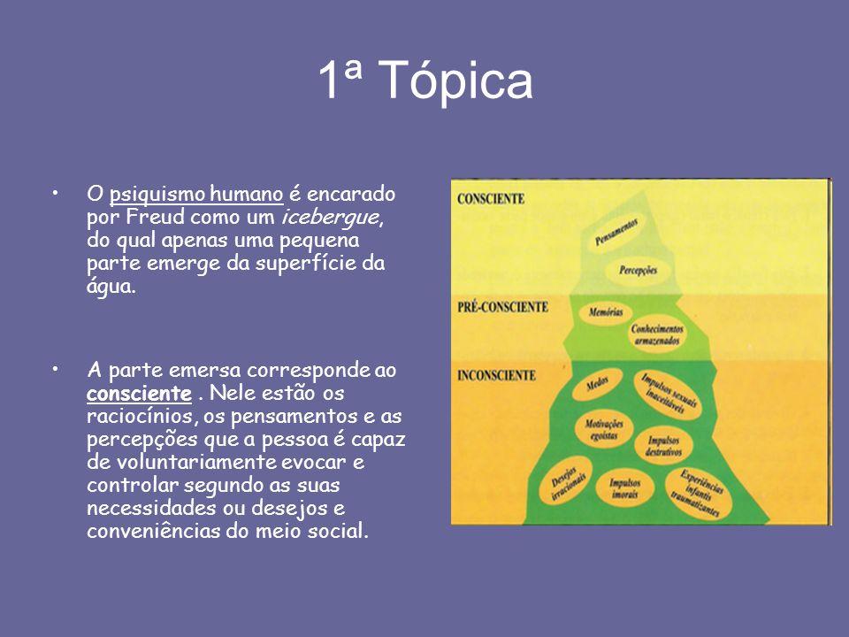 1ª Tópica O psiquismo humano é encarado por Freud como um icebergue, do qual apenas uma pequena parte emerge da superfície da água. A parte emersa cor