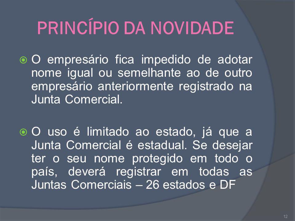 PRINCÍPIO DA NOVIDADE O empresário fica impedido de adotar nome igual ou semelhante ao de outro empresário anteriormente registrado na Junta Comercial