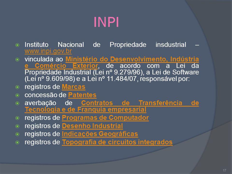 INPI Instituto Nacional de Propriedade insdustrial – www.inpi.gov.br www.inpi.gov.br vinculada ao Ministério do Desenvolvimento, Indústria e Comércio