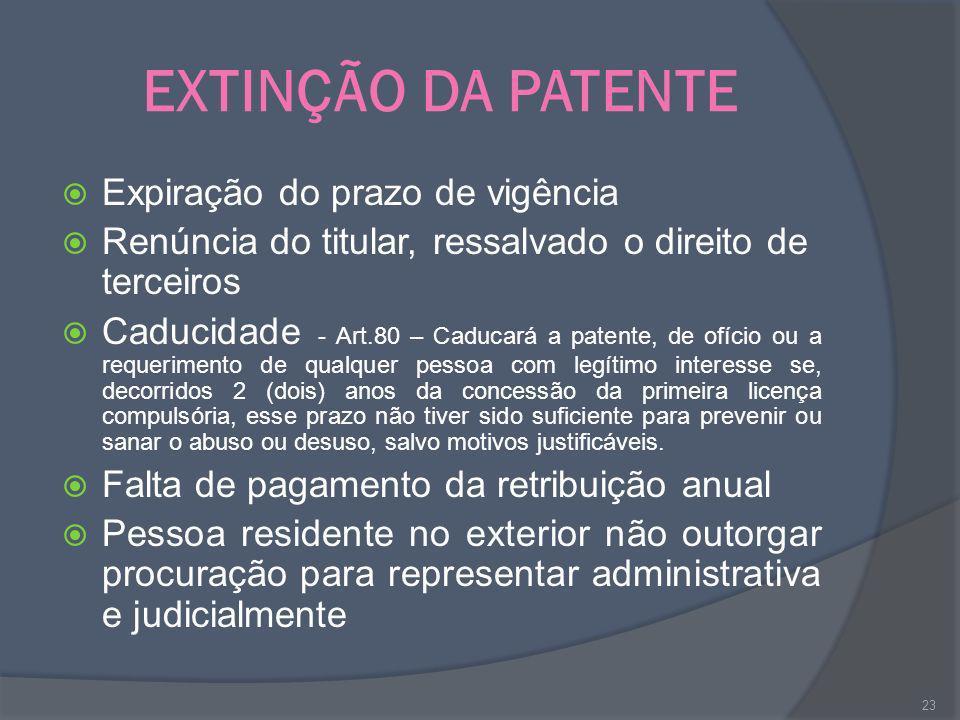 EXTINÇÃO DA PATENTE Expiração do prazo de vigência Renúncia do titular, ressalvado o direito de terceiros Caducidade - Art.80 – Caducará a patente, de