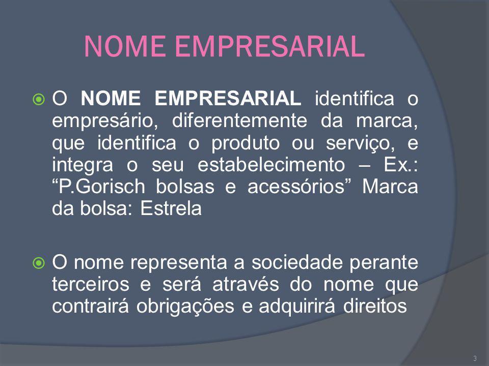NOME EMPRESARIAL O NOME EMPRESARIAL identifica o empresário, diferentemente da marca, que identifica o produto ou serviço, e integra o seu estabelecim