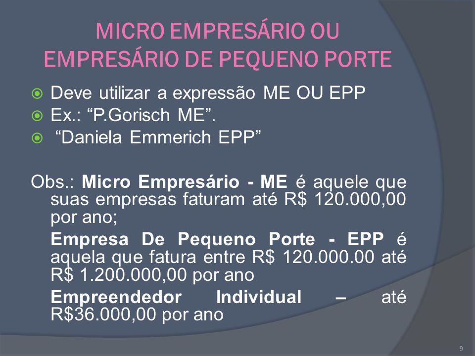 MICRO EMPRESÁRIO OU EMPRESÁRIO DE PEQUENO PORTE Deve utilizar a expressão ME OU EPP Ex.: P.Gorisch ME. Daniela Emmerich EPP Obs.: Micro Empresário - M