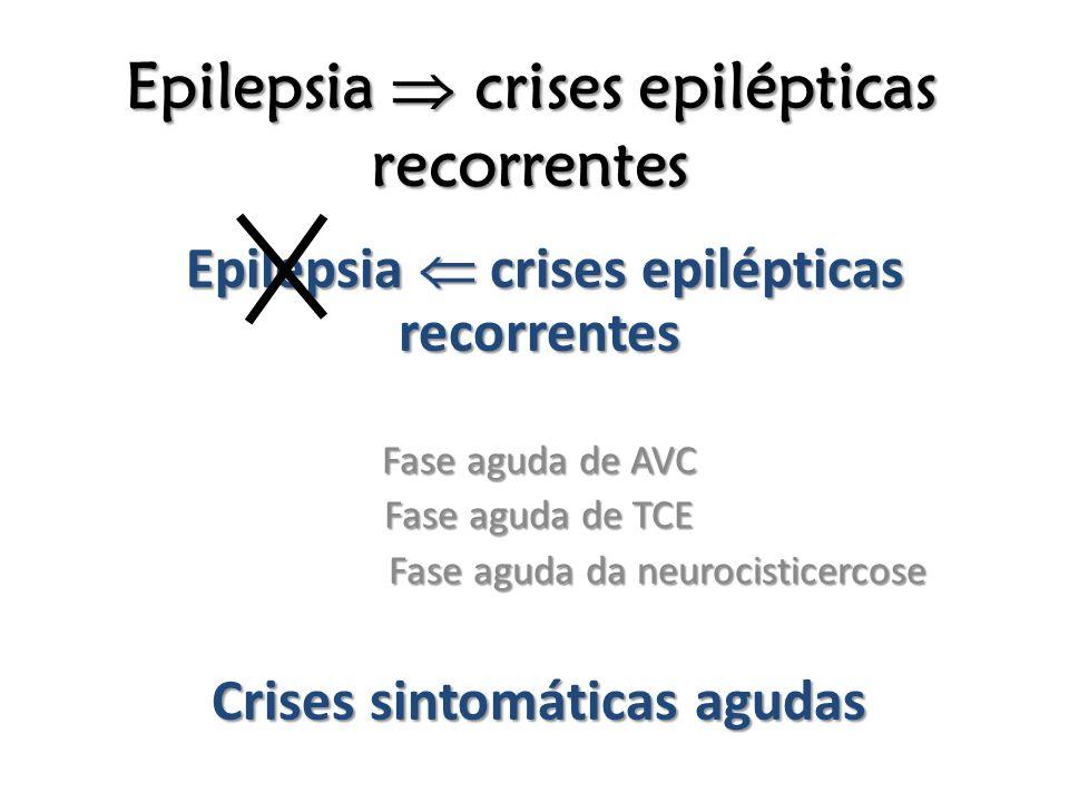 Epilepsia crises epilépticas recorrentes Epilepsia crises epilépticas recorrentes Epilepsia crises epilépticas recorrentes Fase aguda de AVC Fase agud
