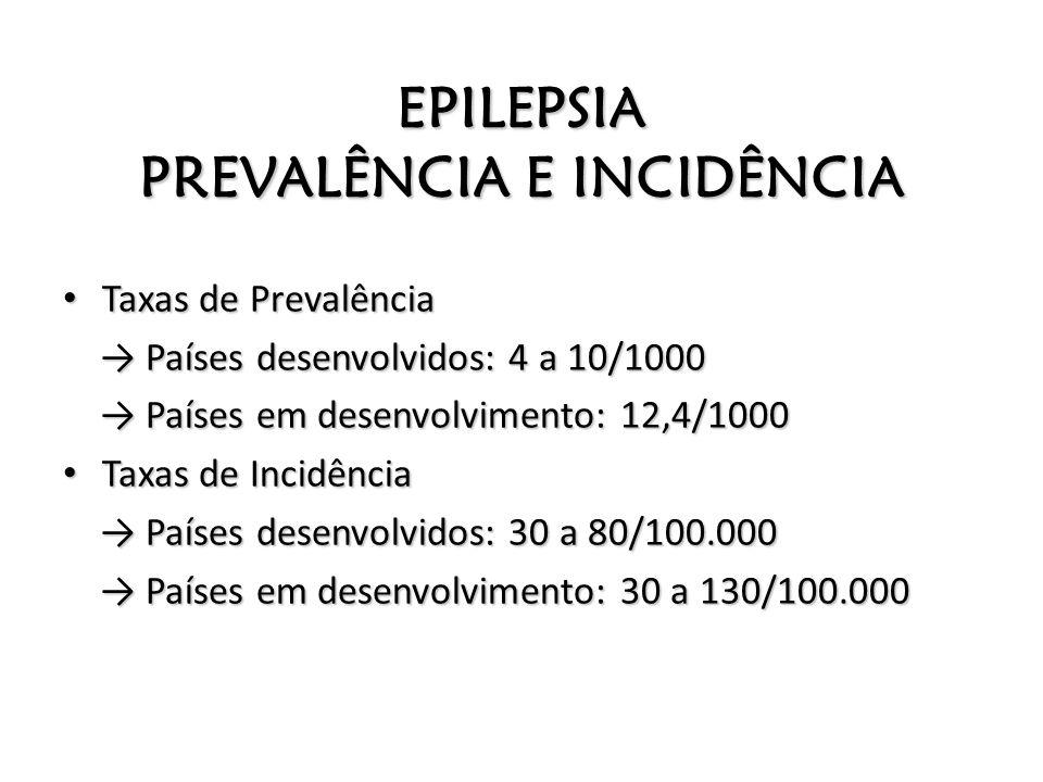 EPILEPSIA PREVALÊNCIA E INCIDÊNCIA Taxas de Prevalência Taxas de Prevalência Países desenvolvidos: 4 a 10/1000 Países desenvolvidos: 4 a 10/1000 Paíse