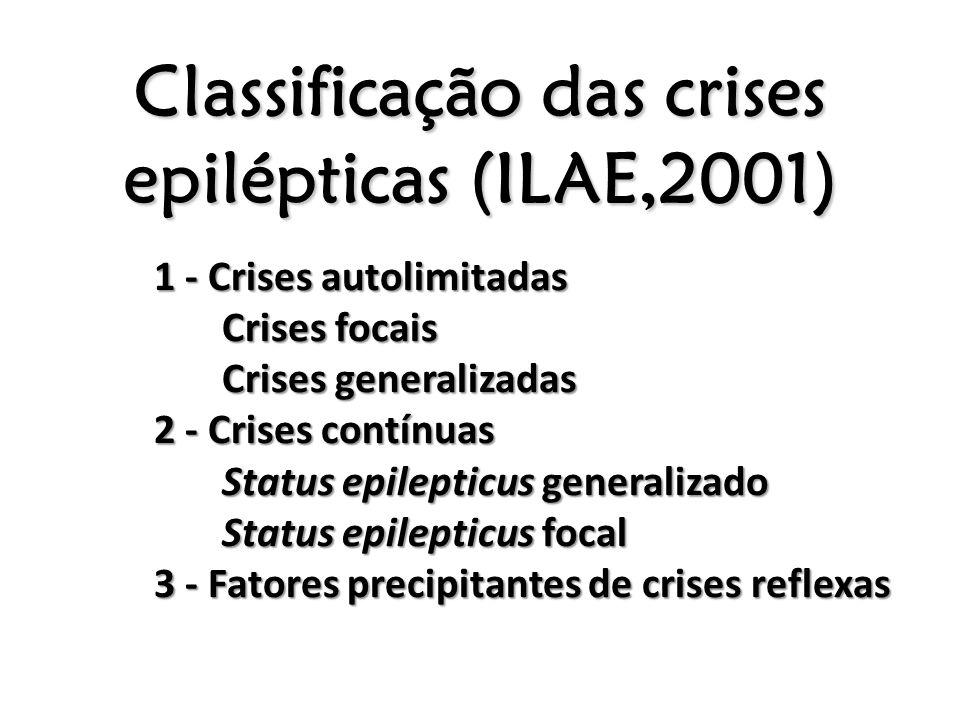 Classificação das crises epilépticas (ILAE,2001) 1 - Crises autolimitadas Crises focais Crises focais Crises generalizadas Crises generalizadas 2 - Cr