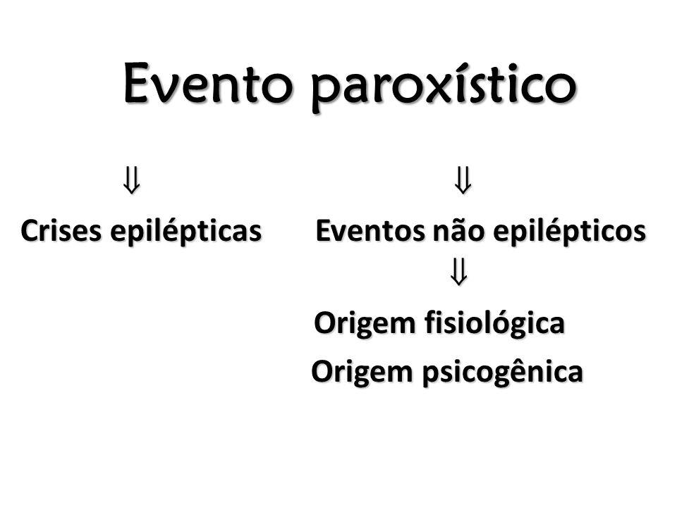 Evento paroxístico Crises epilépticas Eventos não epilépticos Origem fisiológica Origem fisiológica Origem psicogênica Origem psicogênica