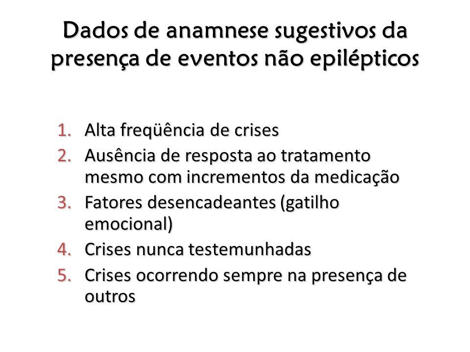 1.Alta freqüência de crises 2.Ausência de resposta ao tratamento mesmo com incrementos da medicação 3.Fatores desencadeantes (gatilho emocional) 4.Cri