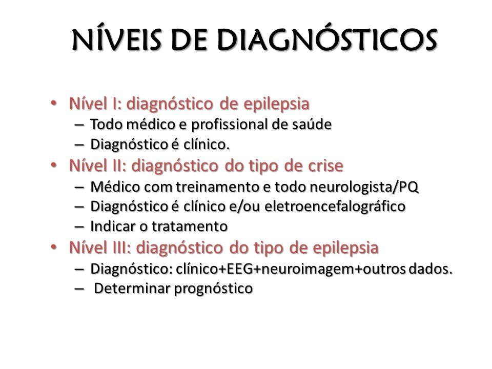 NÍVEIS DE DIAGNÓSTICOS Nível I: diagnóstico de epilepsia Nível I: diagnóstico de epilepsia – Todo médico e profissional de saúde – Diagnóstico é clíni