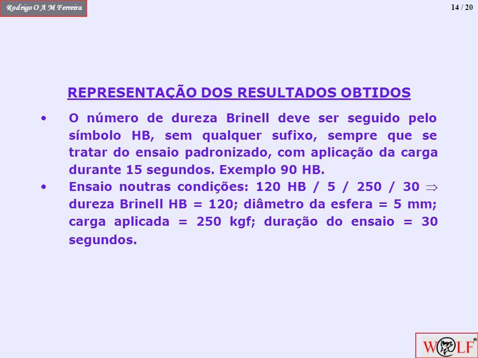 Rodrigo O A M Ferreira REPRESENTAÇÃO DOS RESULTADOS OBTIDOS O número de dureza Brinell deve ser seguido pelo símbolo HB, sem qualquer sufixo, sempre q