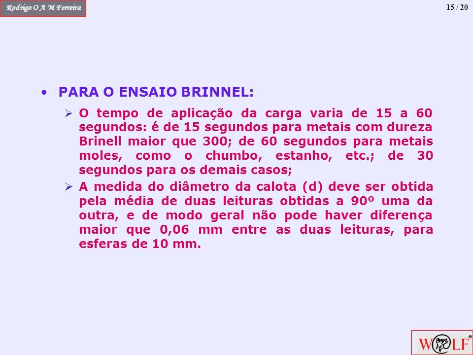 Rodrigo O A M Ferreira 15 / 20 PARA O ENSAIO BRINNEL: O tempo de aplicação da carga varia de 15 a 60 segundos: é de 15 segundos para metais com dureza