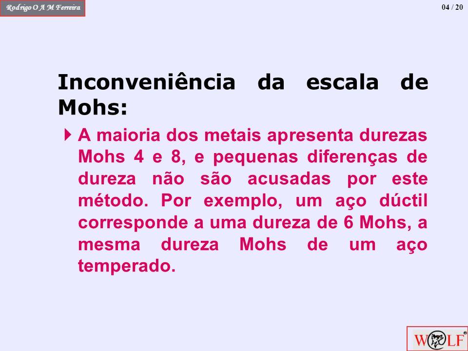 Rodrigo O A M Ferreira Inconveniência da escala de Mohs: A maioria dos metais apresenta durezas Mohs 4 e 8, e pequenas diferenças de dureza não são ac
