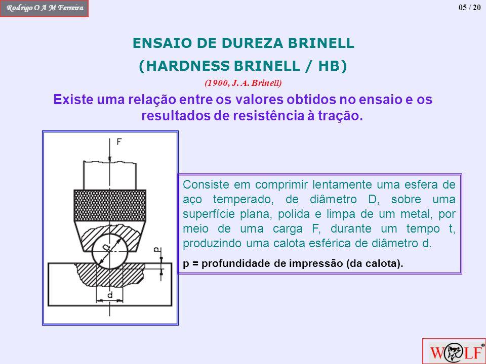 Rodrigo O A M Ferreira ENSAIO DE DUREZA BRINELL (HARDNESS BRINELL / HB) (1900, J. A. Brinell) Existe uma relação entre os valores obtidos no ensaio e