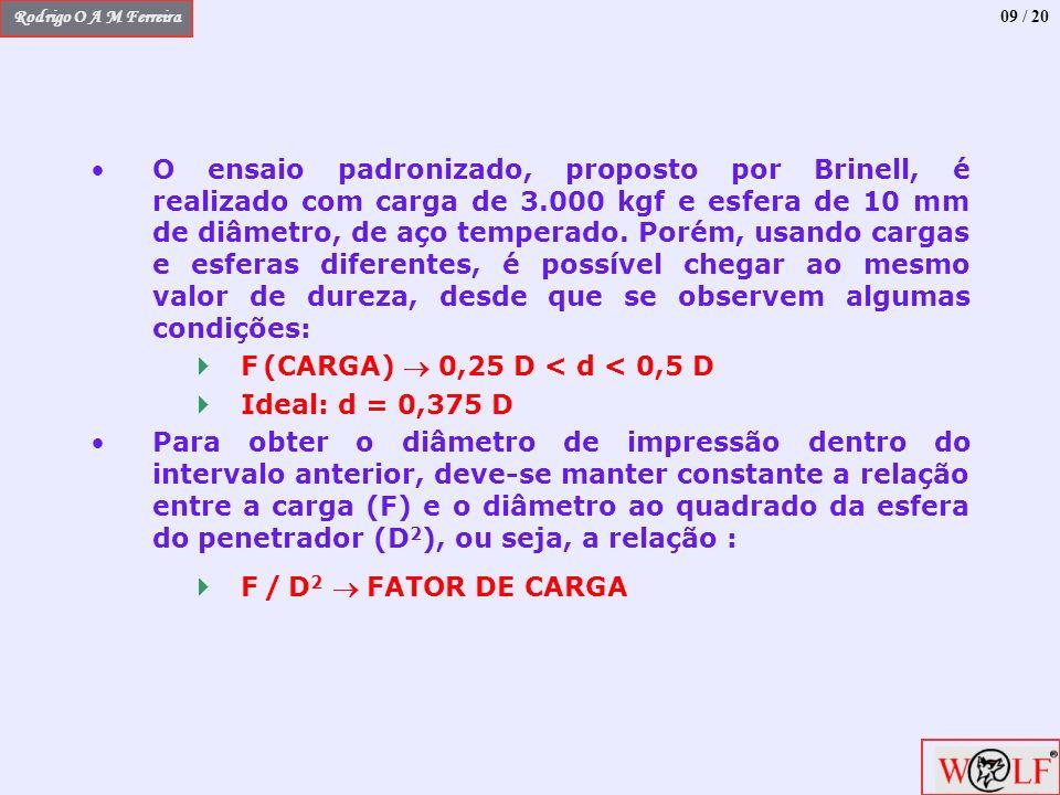 Rodrigo O A M Ferreira O ensaio padronizado, proposto por Brinell, é realizado com carga de 3.000 kgf e esfera de 10 mm de diâmetro, de aço temperado.