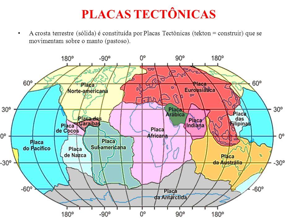 Tipos de placas Placas Divergentes: Quando as placas se movimentam em sentido contrário, dando início a fendas e crostas ou dorsais oceânicas Placas Convergentes: Quando as placas se movimentam uma em direção a outra.