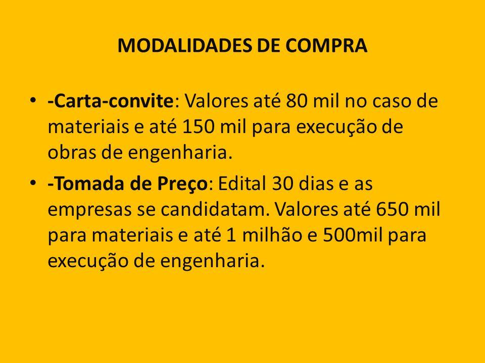 MODALIDADES DE COMPRA -Carta-convite: Valores até 80 mil no caso de materiais e até 150 mil para execução de obras de engenharia. -Tomada de Preço: Ed