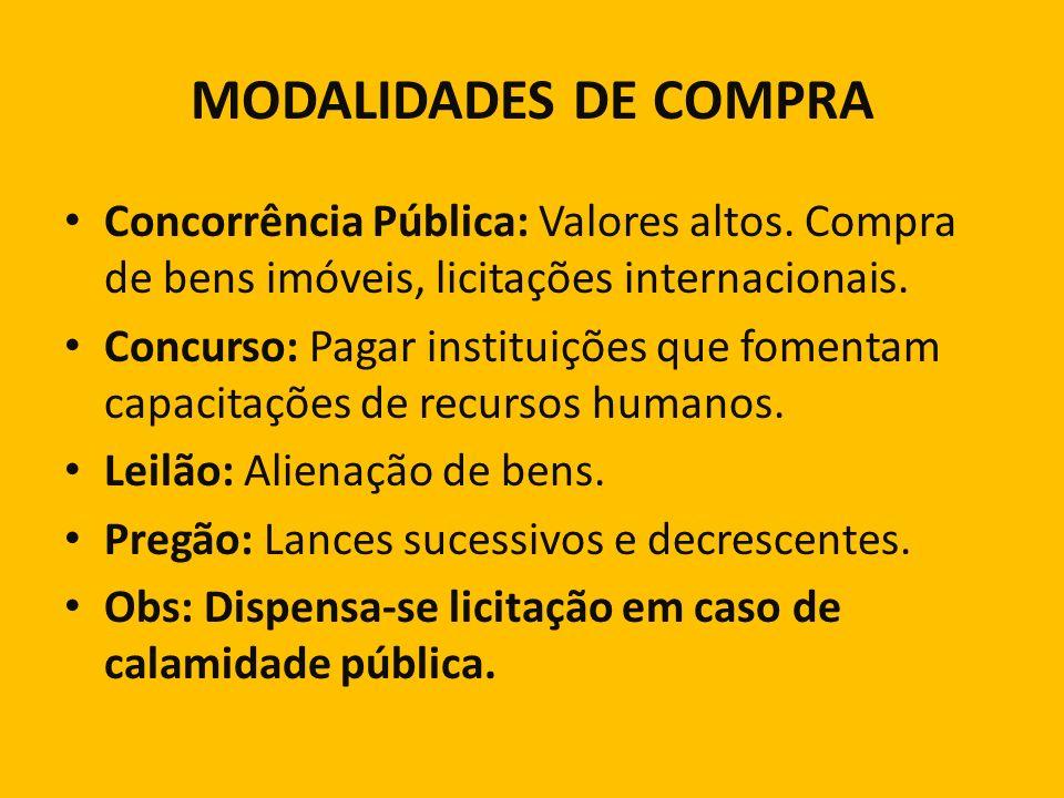 MODALIDADES DE COMPRA Concorrência Pública: Valores altos. Compra de bens imóveis, licitações internacionais. Concurso: Pagar instituições que fomenta